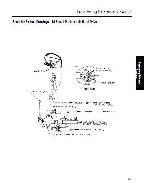 tech center | black run transmission inc.  black run transmission